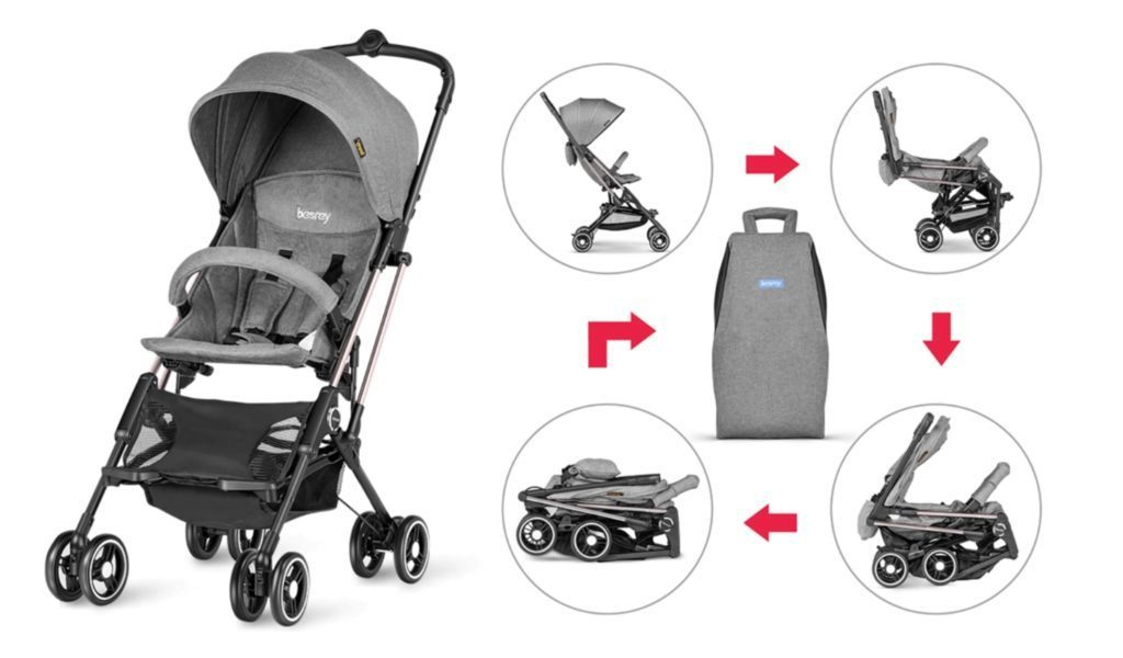Flying with kids: all about strollers